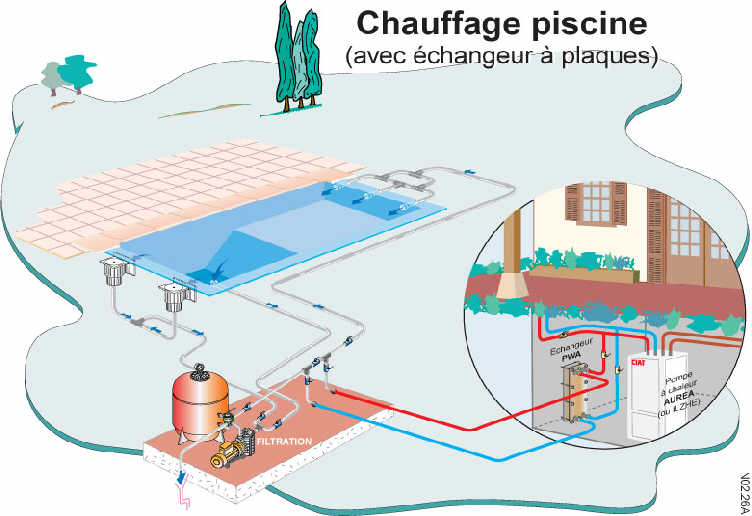 for Cout chauffage piscine